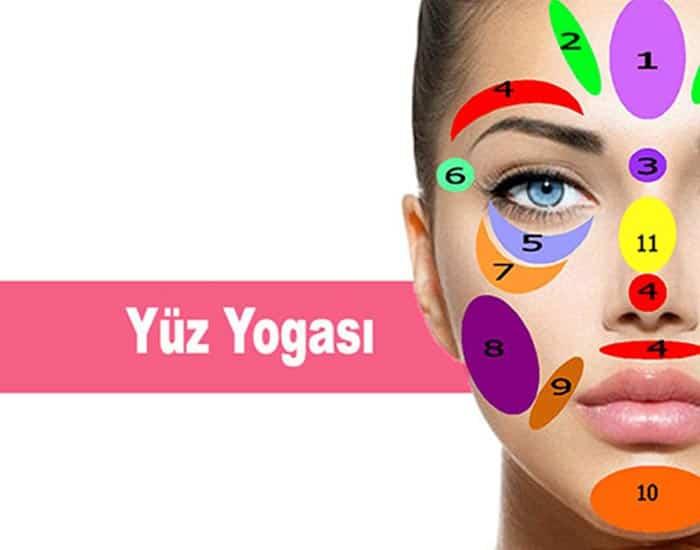 Güzellik Sırlarında Son Trend: Yüz Yogası 2